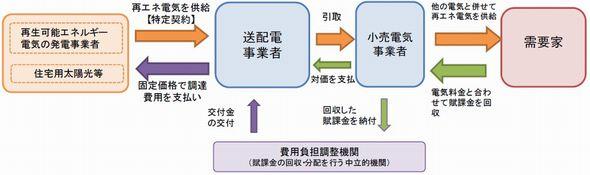 saiene3_enecho_sj.jpg