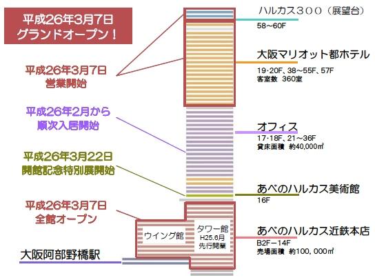 yh2031024Sharp_buildingmap_544px.jpg