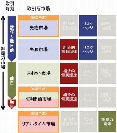 oroshi1_enecho_sj.jpg
