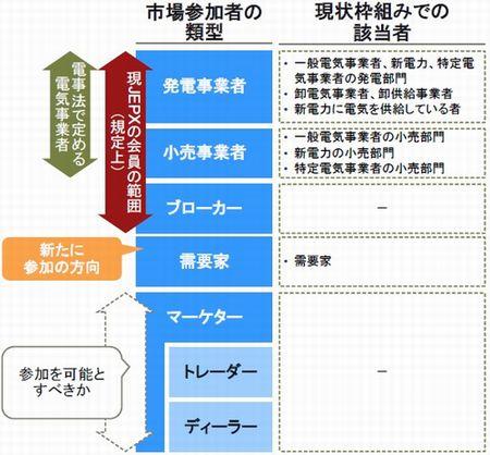 oroshi2_enecho_sj.jpg
