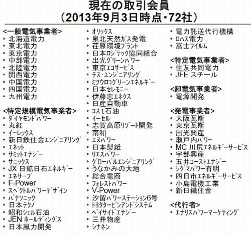 oroshi3_enecho_sj.jpg