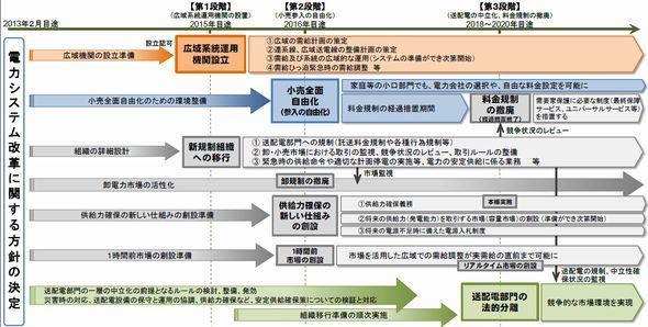 kaikaku_schedule.jpg