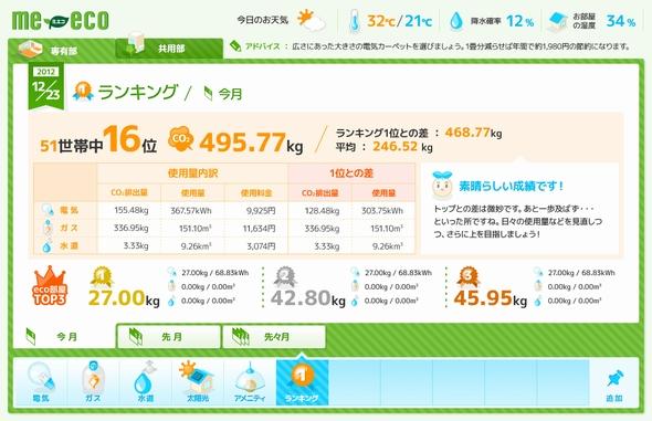 yh20131028Tokyu_meeco_590px.jpg