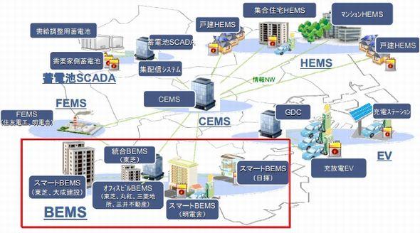 yokohama_smartcity2_sj.jpg