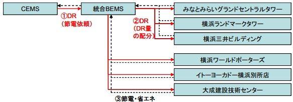 yokohama_smartcity3_sj.jpg