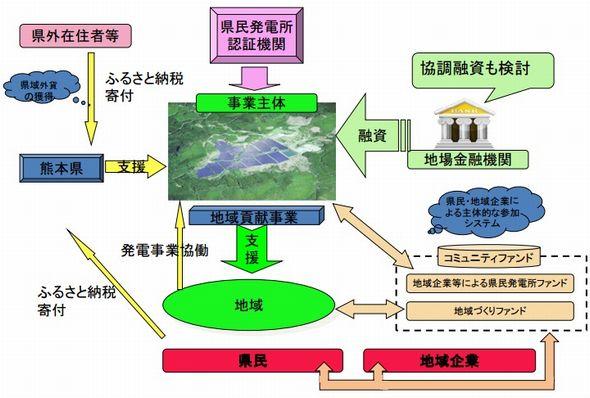kumamoto1_sj.jpg