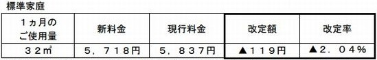 tokyogas2_sj.jpg