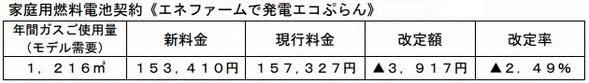 tokyogas3_sj.jpg
