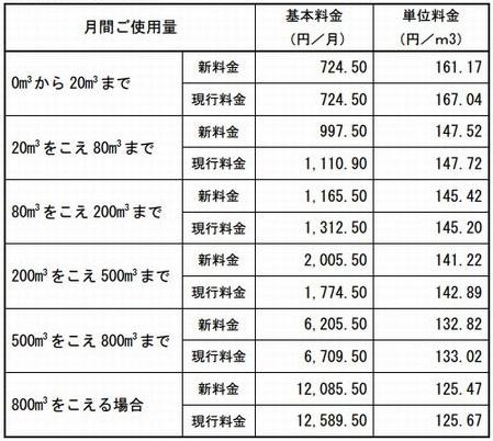 tokyogas4_sj.jpg