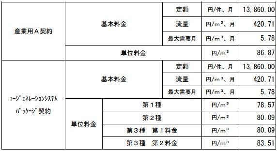 tokyogas5_sj.jpg