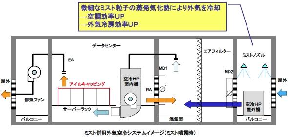 yh20131101NTTF_system_590px.jpg