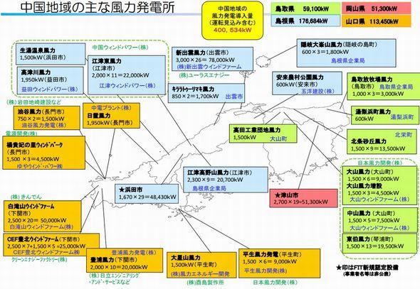 chugoku_wind.jpg