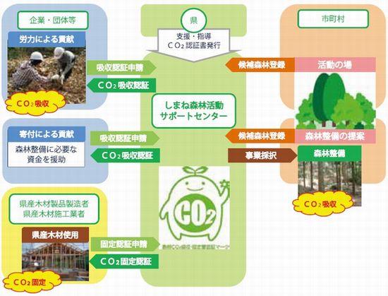shimane_biomas2.jpg