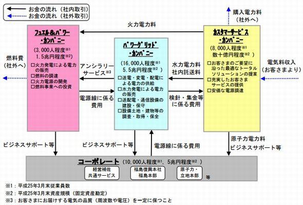 toden2_2013h1_sj.jpg