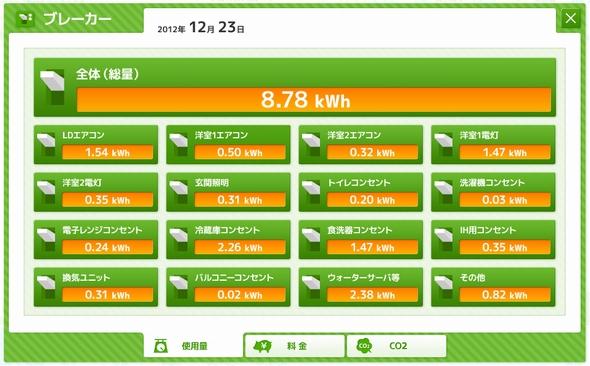 yh20131106FNJ_me-eco_590px.jpg