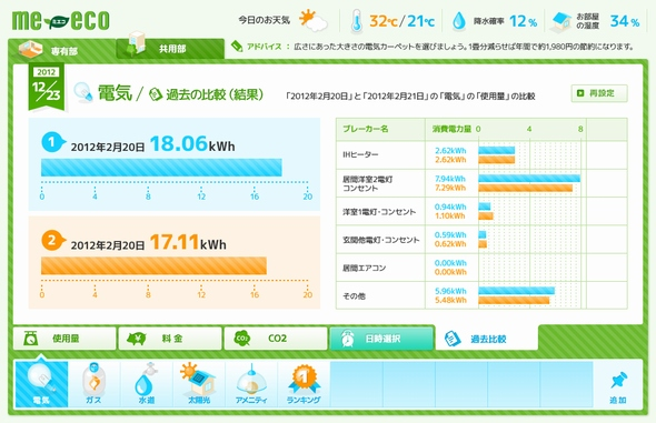 yh20131105FNJ_me-eco_590px.jpg