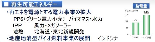 yh20131108Idemitsu_plan_590px.jpg