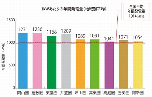 okayama_solar.jpg