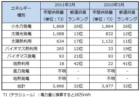 ranking2013_okayama.jpg