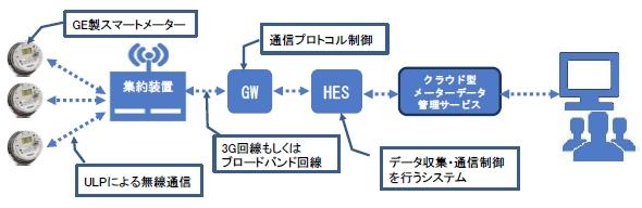 yh20131113OGIS_route.jpg