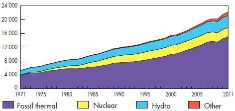 electricity_generation_sj.jpg
