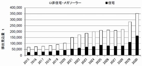 yh20131114Kantei_graph_590px.jpg