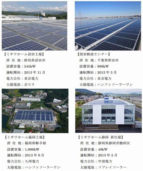 misawa_solar_sj.jpg