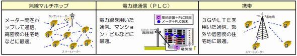 smartmeter_toden_sj.jpg