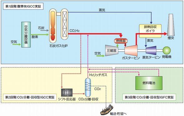 osaki_coolgen3.jpg
