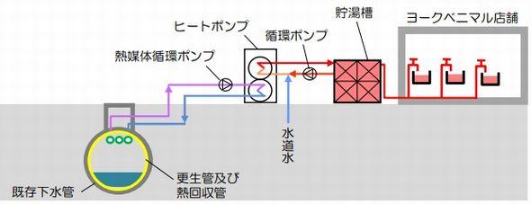 sendai_gesui1_sj.jpg