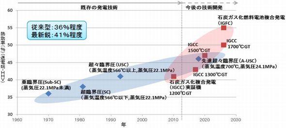 coal_combined_meti_sj.jpg