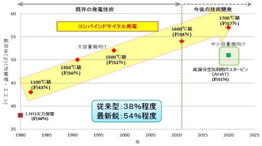 gas_combined_meti_sj.jpg