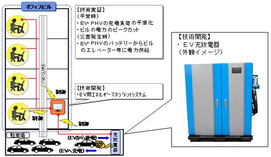 yh20131128V2X_system_544px.jpg