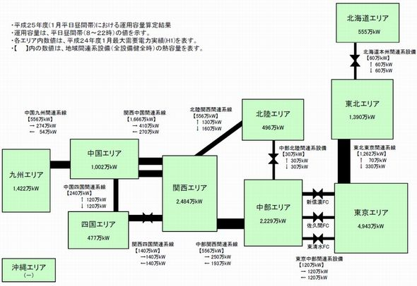 renkei2_enecho.jpg