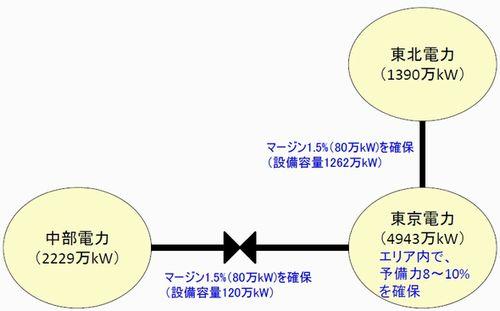 renkei3_enecho.jpg