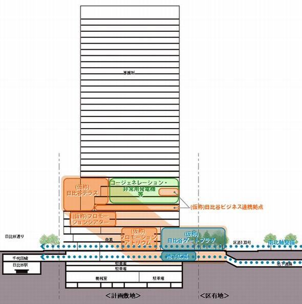 yh20131212Hibiya_building_590px.jpg