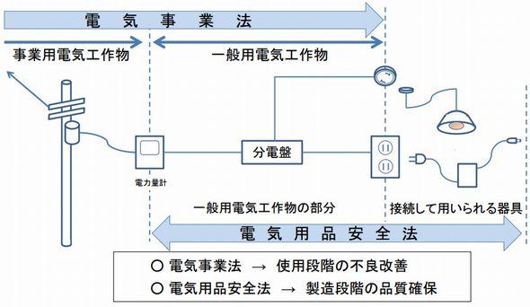anzenhou2_sj.jpg