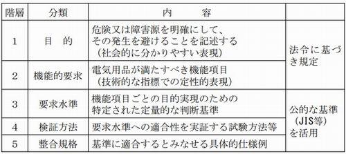 anzenhou3_sj.jpg