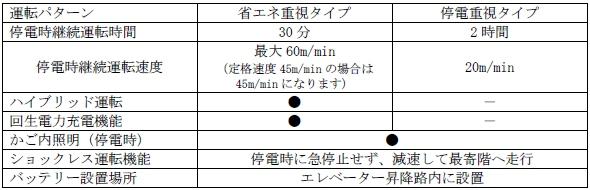 yh20131213Toshiba_table_590px.jpg