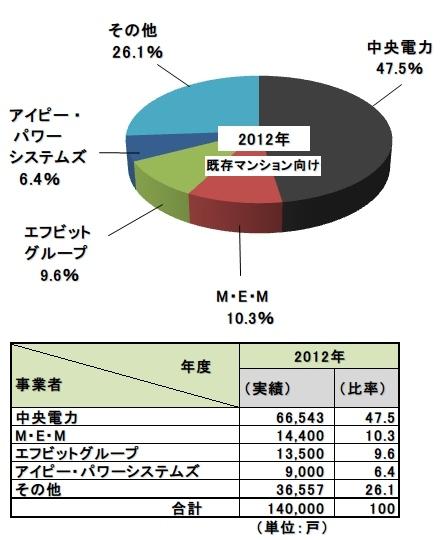 yh20131216Ikkatsu_zu02_445px.jpg