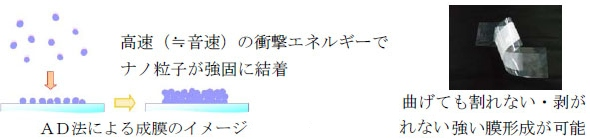 yh20131217Sekisui_ADmethod_590px.jpg