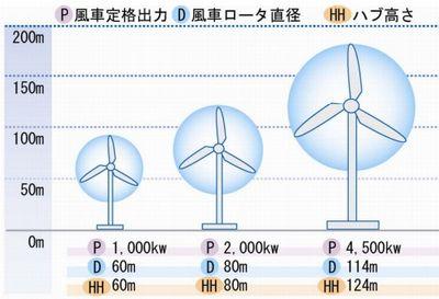 wind_power_sj.jpg