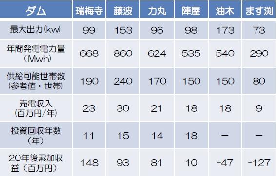 yh20131218Fukuoka_table_566px.jpg