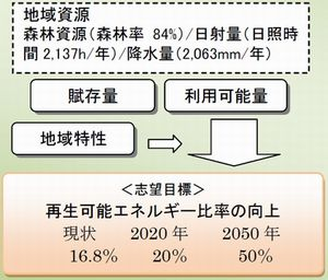 kochi_target.jpg