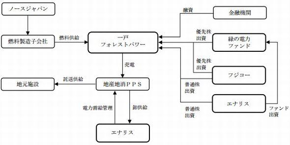 ichinohe_biomas_sj.jpg