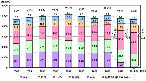 energymix_denjiren.jpg