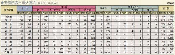 denjiren_powerplant.jpg