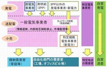 jigyousha_meti_sj.jpg