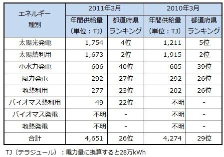 ranking2013_fukuoka.jpg