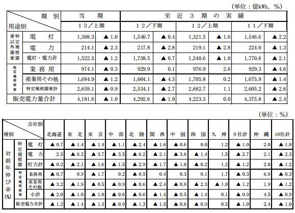 denjiren_2013h1_sj.jpg